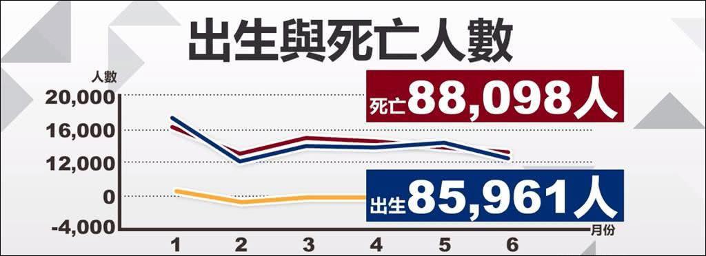 """人口自然增长_各地自然人口增长图谱:广东人为何""""很能生""""?东北三"""