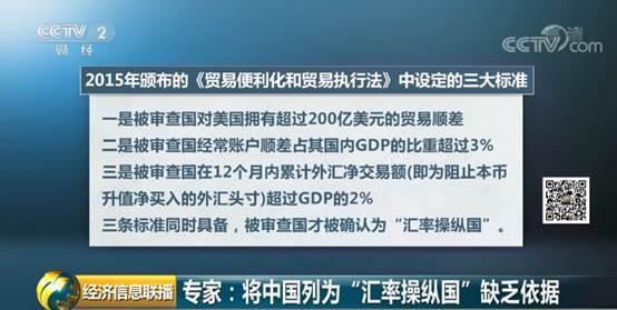 """专家:美国将中国列为""""汇率操纵国""""缺乏依据"""