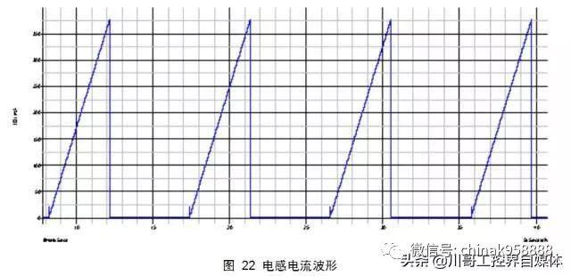 中国工控  开关电源设计全过程笔记