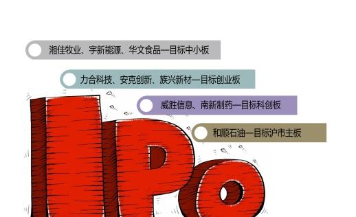 湖南27家拟上市企业排队冲刺IPO,大医药行业公司占4家