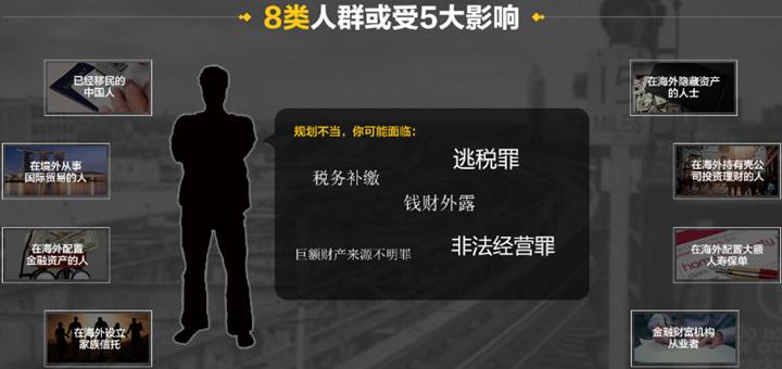 【扫盲贴】解读中国税务居民身份