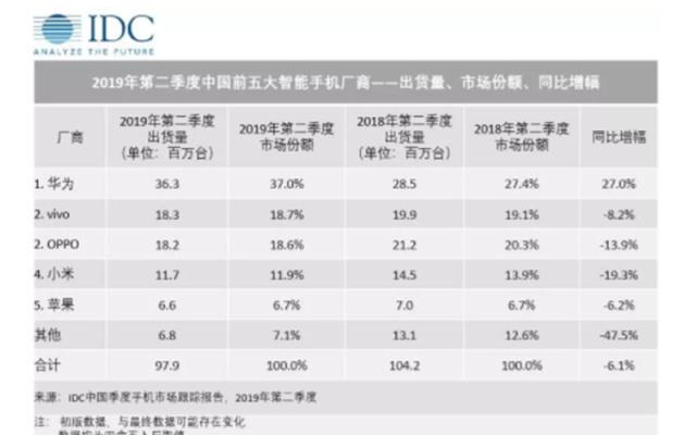 智东西晚报:苹果新iPhone将在9月20日预售 小米5G新机入网 配备45W充电器