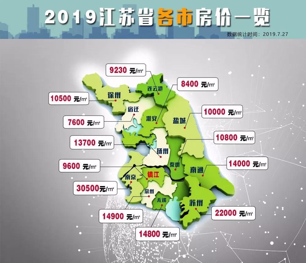 镇江gdp_终于知道为何镇江GDP零增速了