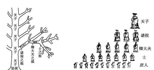 制度 封建 【封建制度とは】簡単にわかりやすく解説!!日本での始まりから崩壊まで