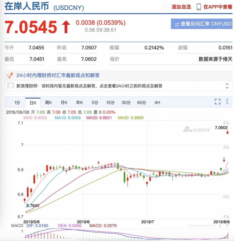 人民币汇率继续下跌!央行将在香港发行300亿元人民币央行票据