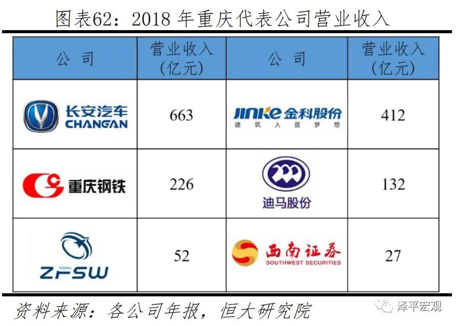 2019年中国 排行_最新 2019年中国大学排名1200强出炉