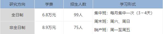 http://www.jiaokaotong.cn/shangxueyuan/312409.html