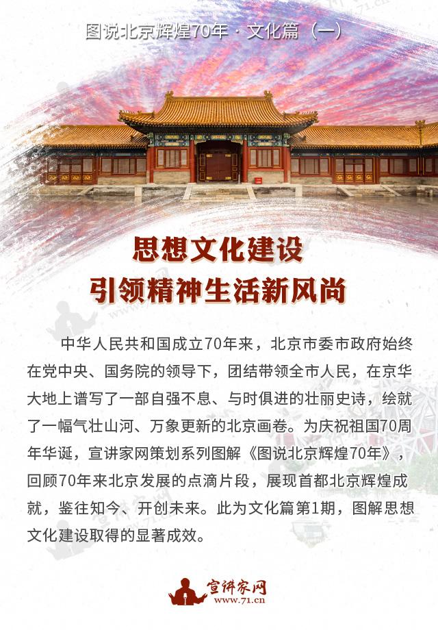 图说北京辉煌70年丨文化篇(一)思想文化建设引领精神生活新风尚