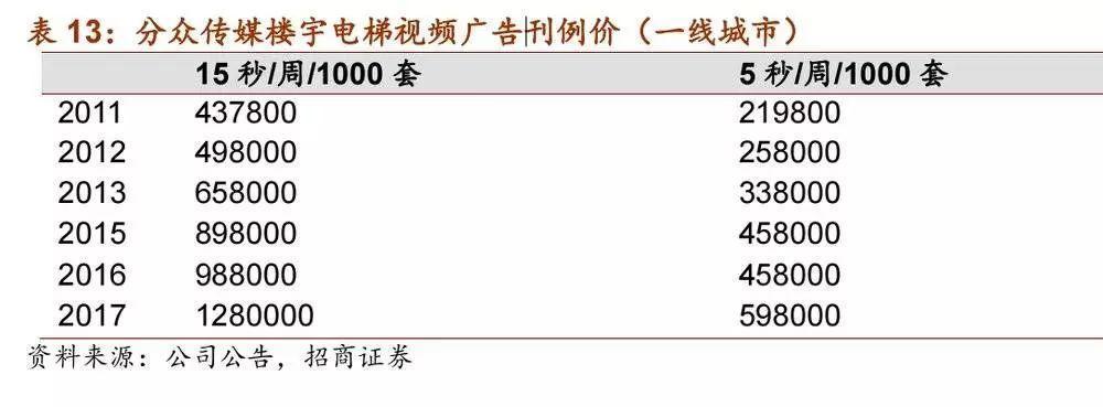 pp电子游戏-巨头在抢4.7亿中产阶级的流量