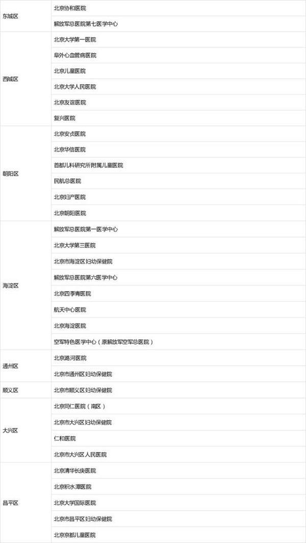 北京将为出生6至72小时内新生儿筛查先天性心脏病