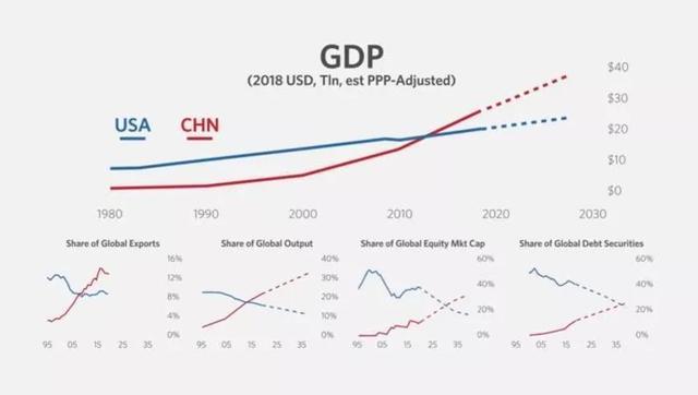 达里奥:想参与一定要趁早, 15年后的中国一定会让今天的人再次吃惊