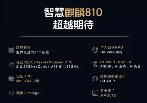 性能和温控表现上佳 荣耀9X PRO游戏评测