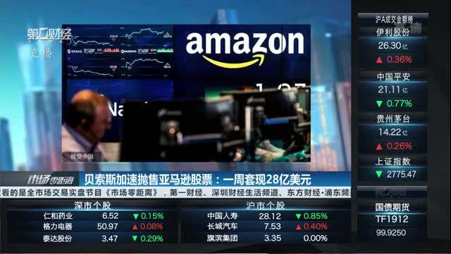 贝索斯加速抛售亚马逊股票: