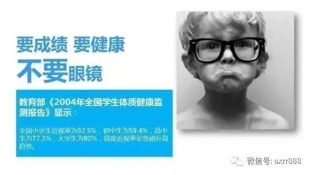 《营养与视力健康》张文敏【视频】