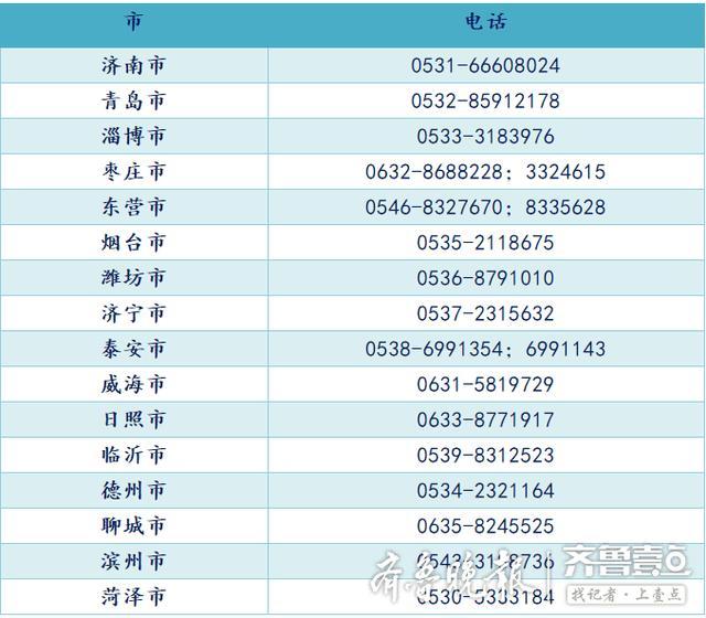 青岛公布规范办学行为举报电话和邮箱,请您来监督