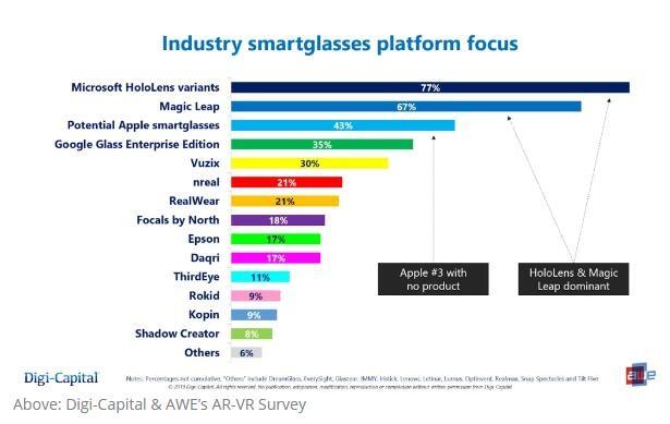 """小米否认解散VR团队、FB动作频频…何时我们会见证VR领域""""苹果""""的诞生?"""