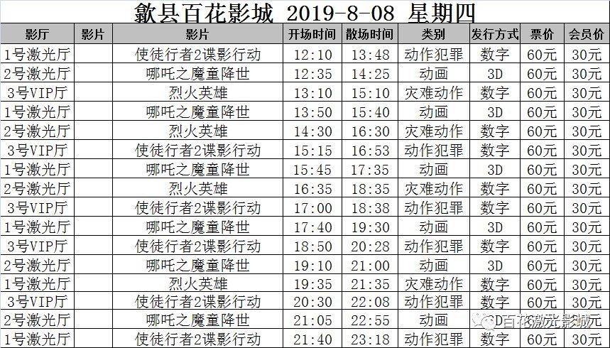 【影讯】百花影城8月8日 星期四 影讯