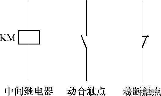 图5-9 中间继电器型号含义 目前国内常用的中间继电器交流系列有JZ7、JZ8等;直流系列有JZ14、JZ15等。 (2)速度继电器。速度继电器是用来反映电动机等旋转机械的转速和转向变化的继电器。速度继电器通常和接触器等配合用于实现电动机的反接制动控制,所以也称反接制动继电器。速度继电器的图形符号如图5-10所示,文字符号为KS。 7.