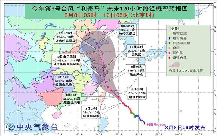 今年首个超强台风来了,中国气象局启动三级应急响应