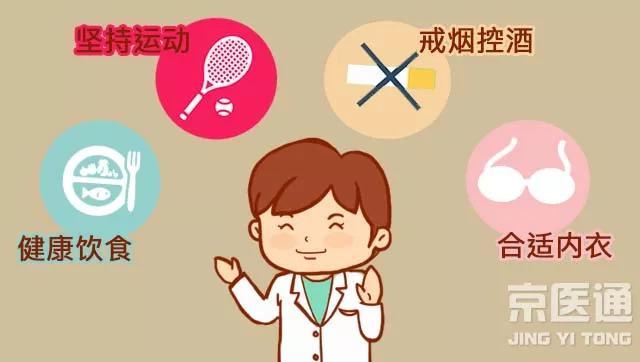 京医通 | 过半女人会得的病,学会3招自检很有用