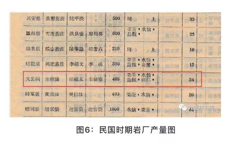 三坑两涧历史及由来(图6)