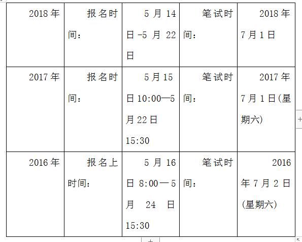 桂林事业单位公告延迟发布!速看往年考情分析!