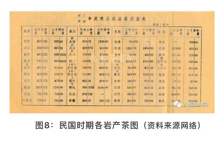 三坑两涧历史及由来(图7)