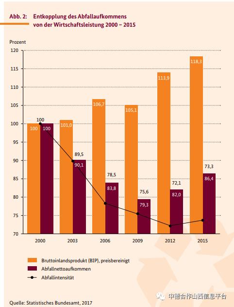 德国经济2017总量_德国经济总量世界排名