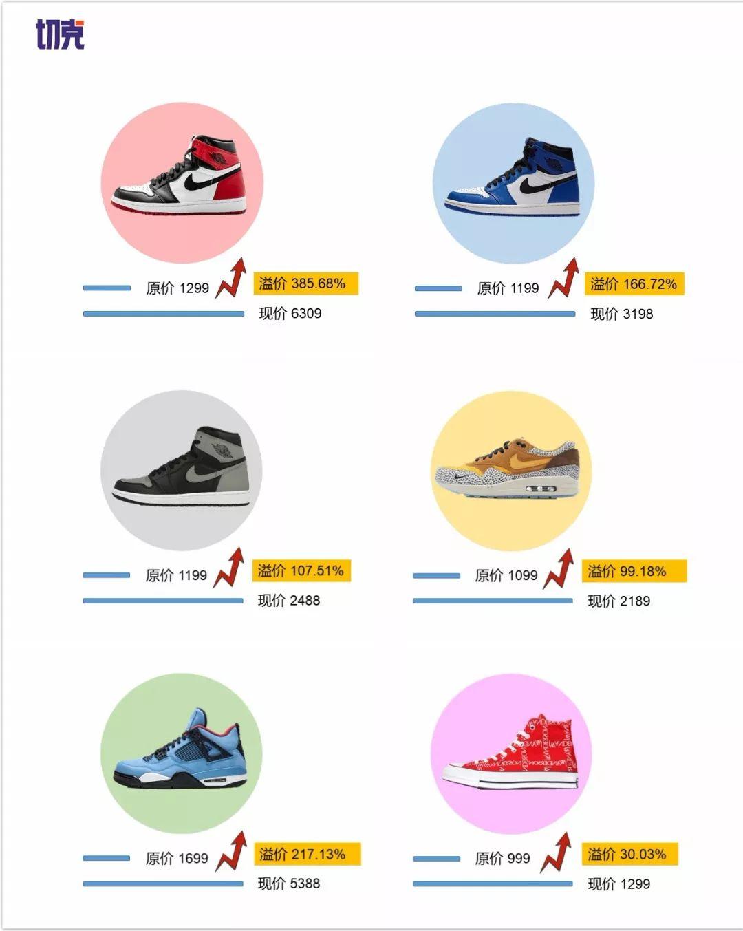 球鞋的夏天-一点财经