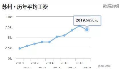 2019年江苏省gdp_江苏省gdp