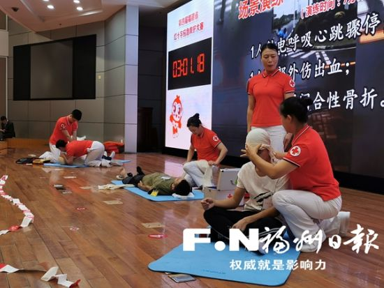 第四届省红十字应急救护大赛在福州举办