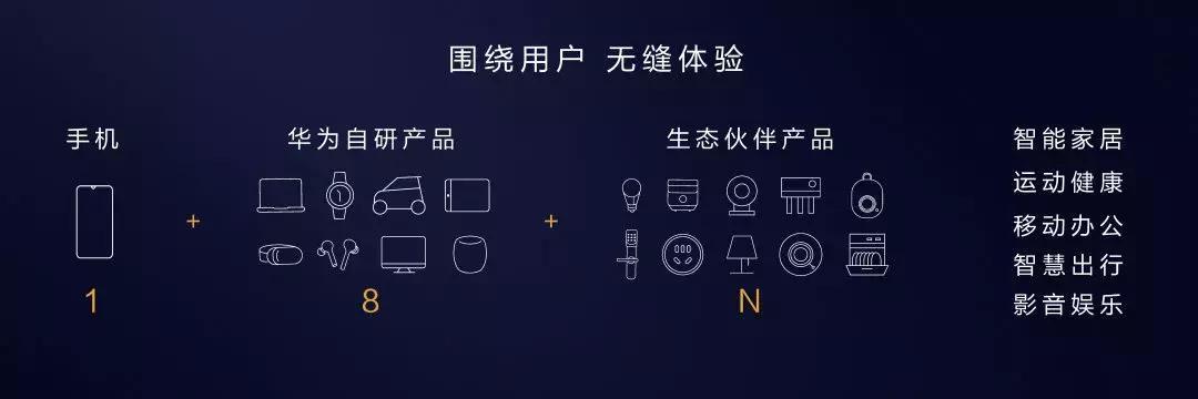 华为发布分布式操作系统鸿蒙OS:技术先进 却面临生态缺失