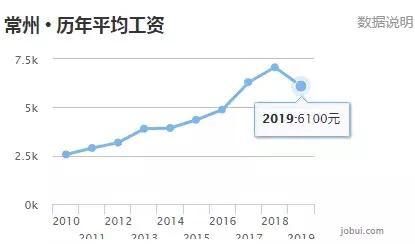 2019年8月 gdp_2019年中国gdp增长率