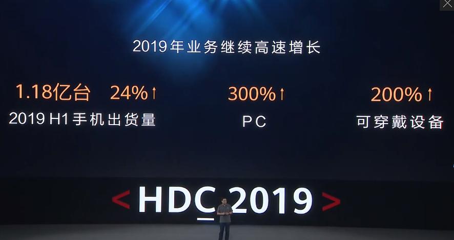 余承东:二季度华为手机全球市场份额超过苹果,本来可做到第一