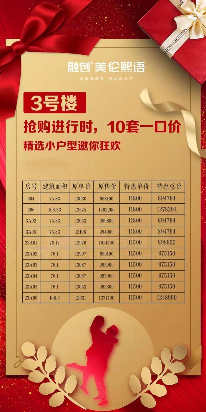 融创·美伦熙语:3#楼精选小户型 单价11500元/平起