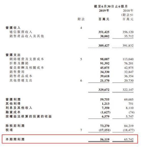 中国移动发布2019上半年财报,创十年来最大新纪录!