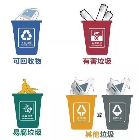 杭州垃圾分类来了!这份小测试看看你能得几分?