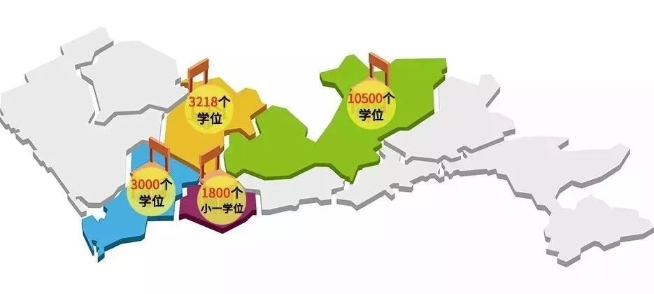 深圳8区学校规划扩建情况出炉!大批学位来袭