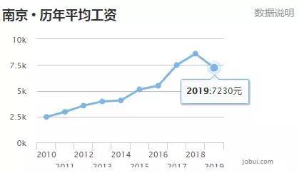 江苏泰兴2021上半年gdp_广东省上半年GDP增幅 深圳领先汕尾垫底