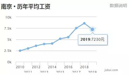 靖江 2019 gdp_2019人均gdp市排名