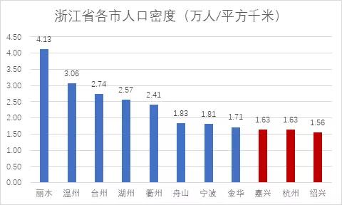 2019衢州gdp_2019年衢州中考数学