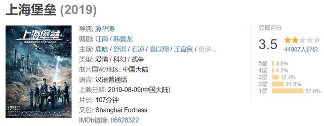 《上海堡垒》鹿晗留长发演军人遭吐槽,其实他偶像包袱一直都很重