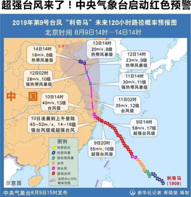 红色预警 17级台风 利马奇 逼近 本周末暴雨 狂风