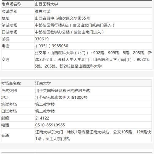 最新!2019下半年中国大陆新增6个雅思考场!你的考位定了吗? _图2