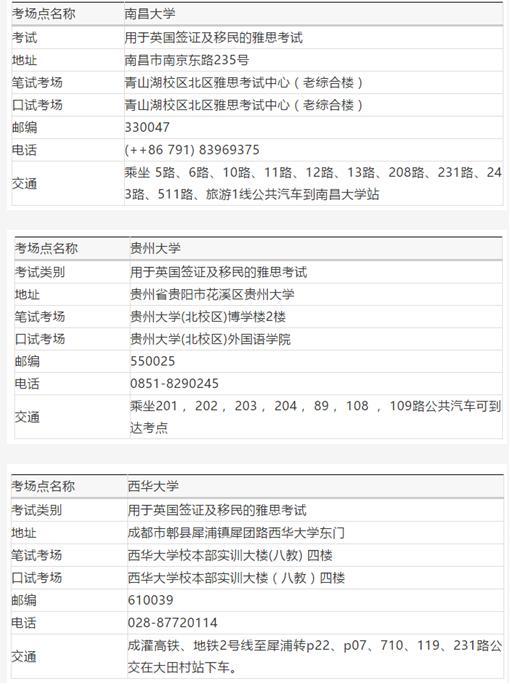 最新!2019下半年中国大陆新增6个雅思考场!你的考位定了吗? _图3
