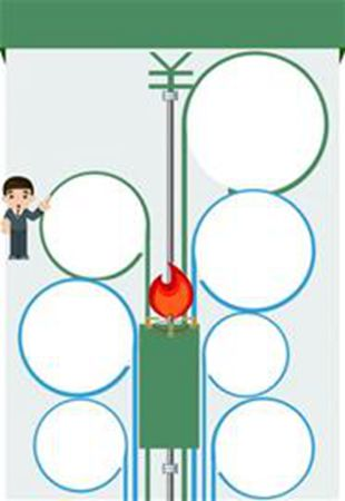 青岛市天然气价格调整 第一阶梯每立方米3.25元