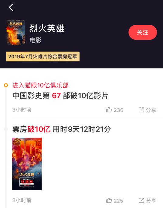 2019 票房排行榜_2019年全球电影票房排行榜TOP20