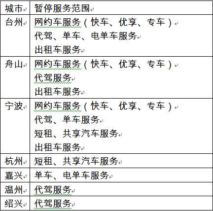 利奇马 凌晨登陆,为近70年来登浙第3强 对杭州的影响才刚开始