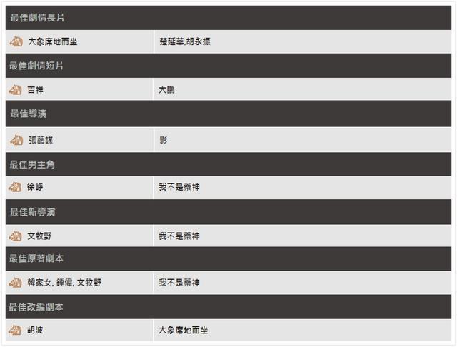 台湾导演:台湾一年45部电影,43部全赔!没大陆资源支持怎么做?