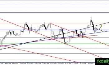 美元指数前景恐面临重大风险?美元、欧元、英镑、日元、澳元操作建议